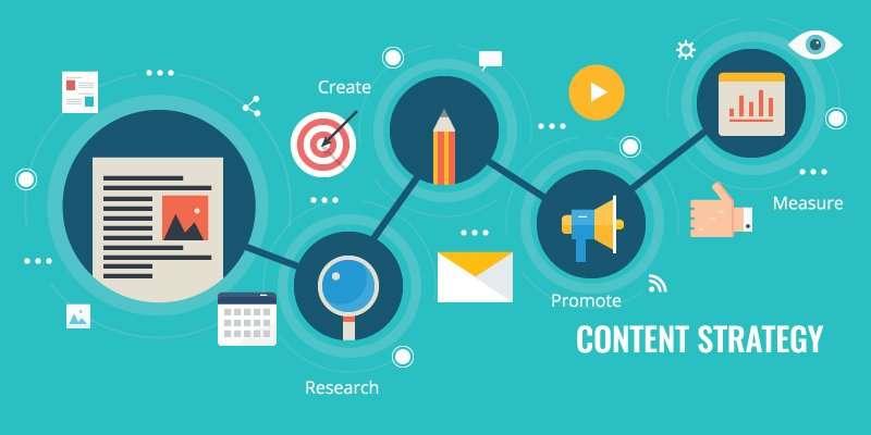 Content Search Engine Optimization