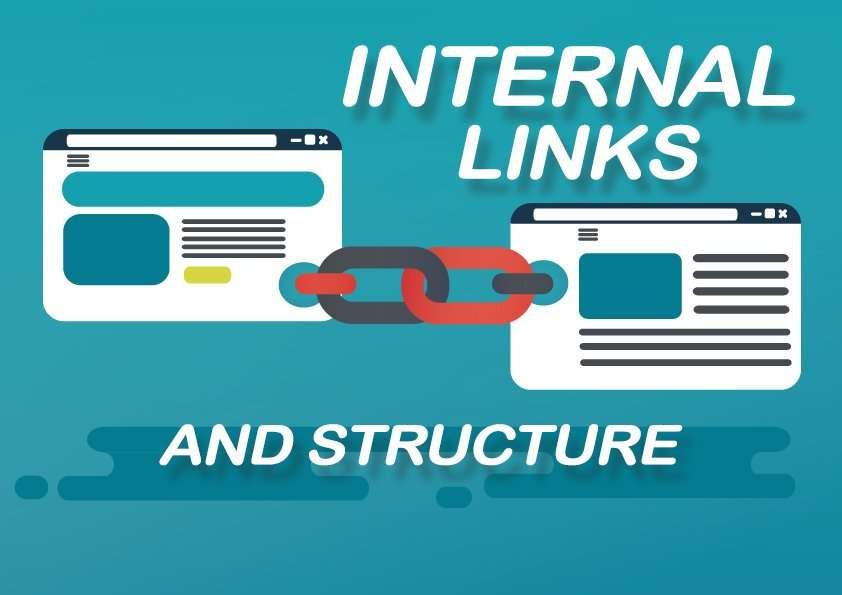 Internal Linking Search Engine Optimization Internal links