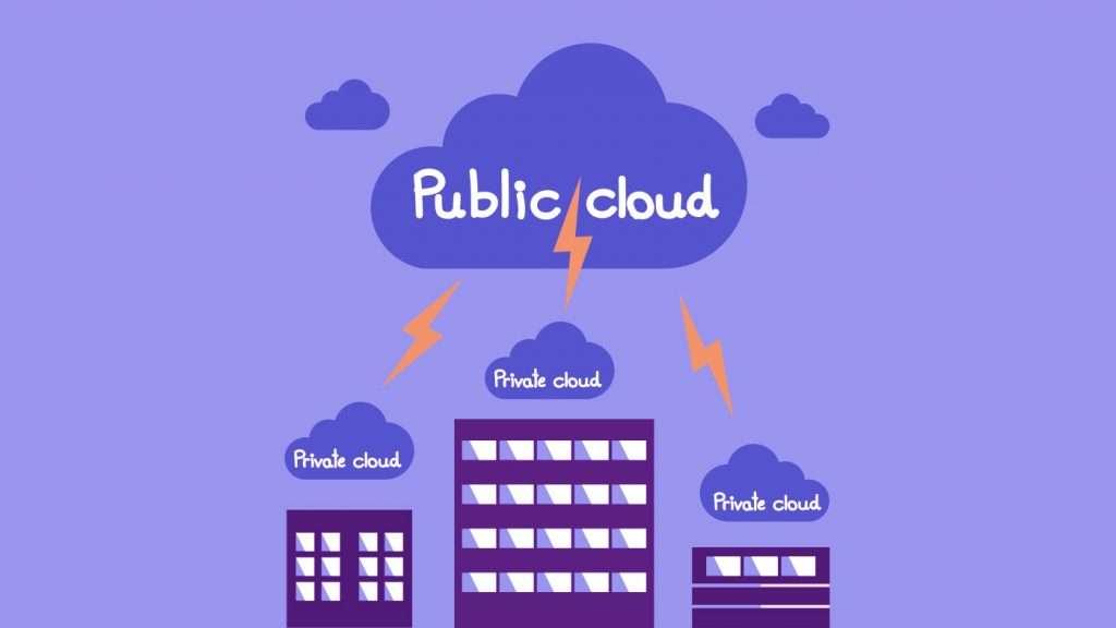 Cloud-Computing-Medford_Oregon-Blog